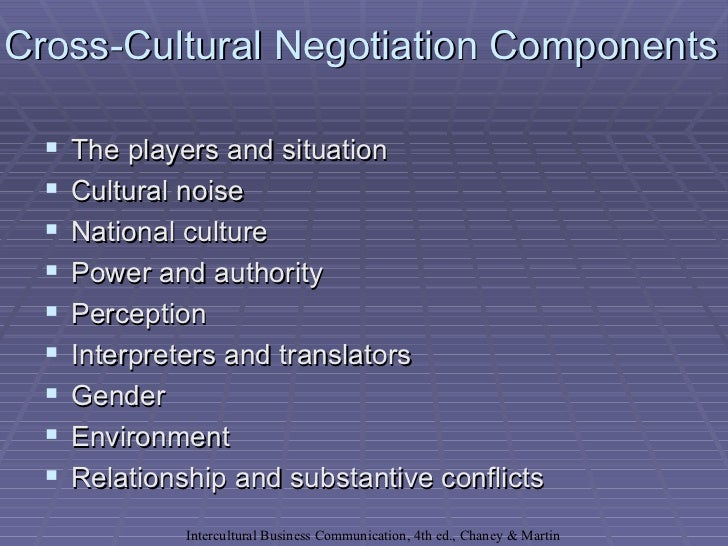intercultural negotiation and communication 24092014 this interdisciplinary course examines the interaction of people across cultures and considers such topics as cross-cultural communication, management and.