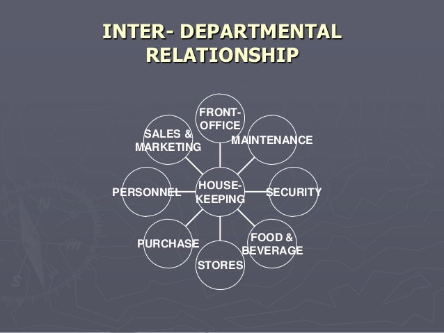 relationship between housekeeping and front office Housekeeping is an integral part of the areas into which a lodging operation is divided housekeeping's primary communication takes place with the front office and engineering departments a strong relationship must exist with all the other departments ◦ security ◦ restaurant ◦ reception ◦ kitchen.