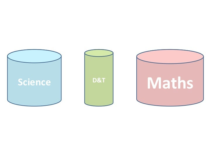 Science   D&T                Maths