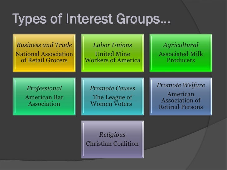 interest groups in the united states There is no way to tell exactly how many active interest groups arein the united states of america there are new groups forming everyday.