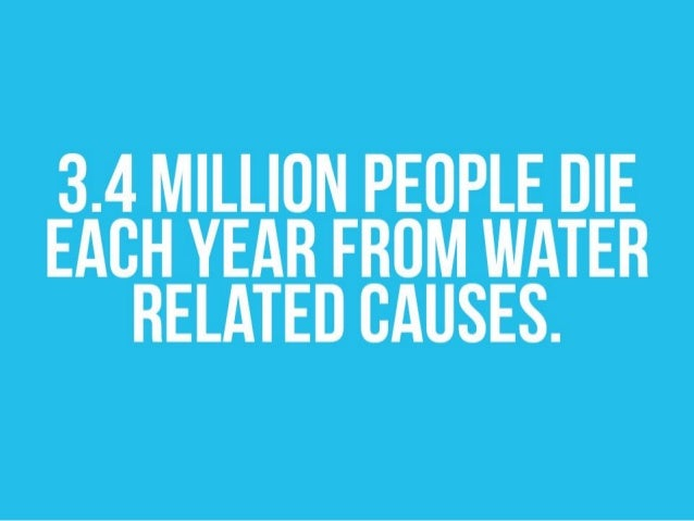 Interesting Water Facts Slide 2