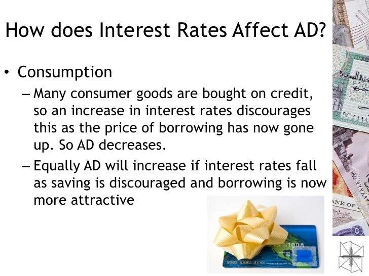 Interest Rates Slide 2