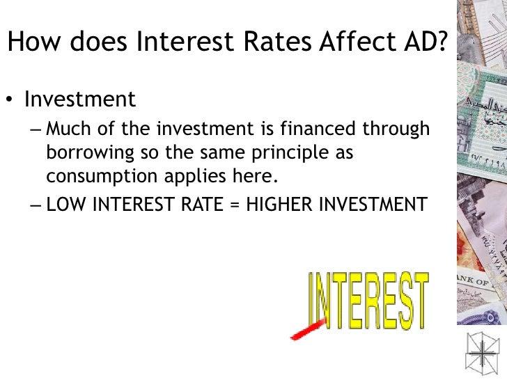 Interest Rates Slide 3