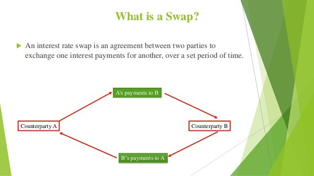 What is a swap what is price action in forex