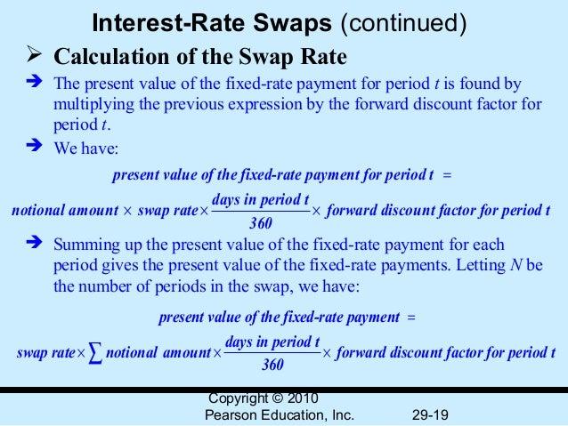 Calculate swap rate форекс тамбове