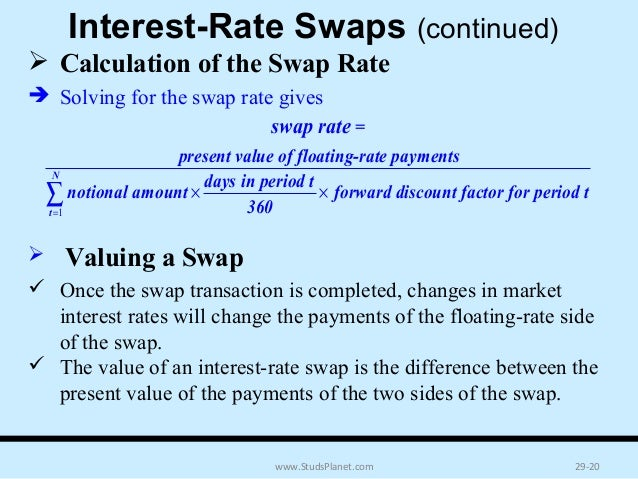 CME Cleared Interest Rate Swaps Standard Customer Fee Schedule