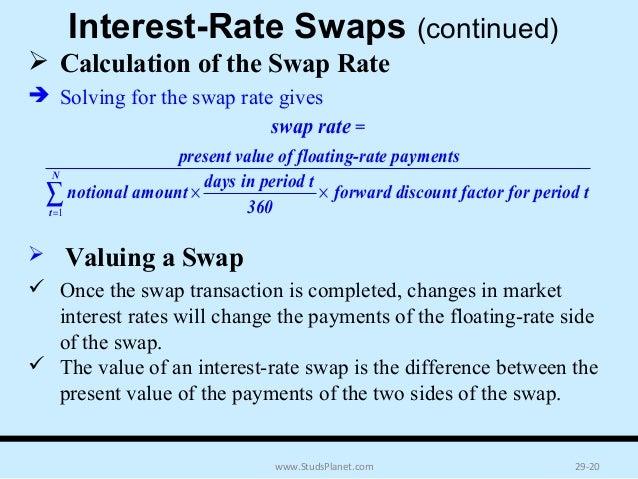 interest rate swaps caps