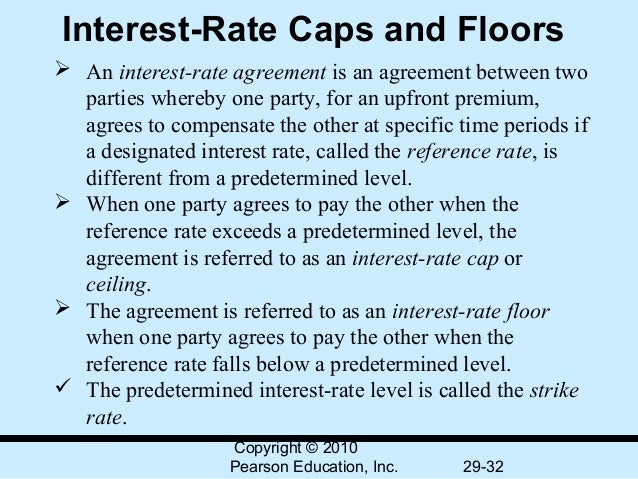 interest rate caps and floors Page 1 introduction caps and floors are one of the most popular interest rate derivatives in the over- the-counter market which are used as tools to manage floating interest rate.