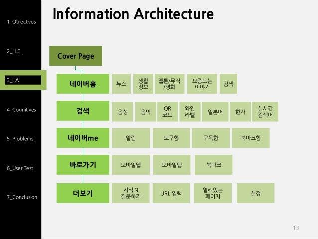 Interface Design Naver Mobile App Analysis