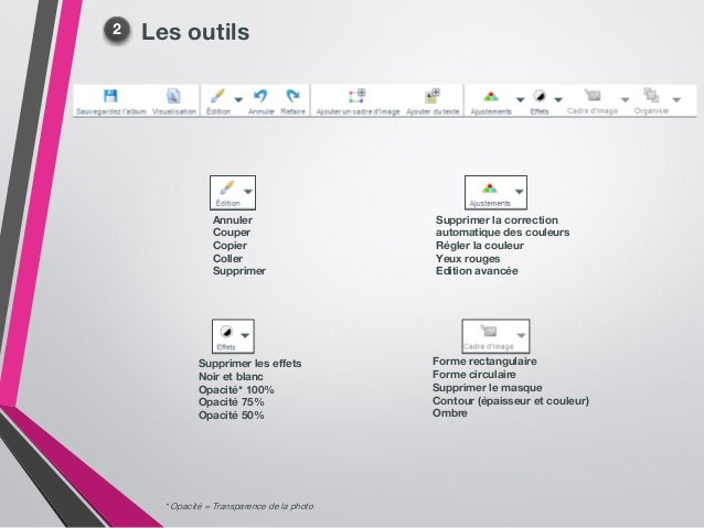 Les outils Annuler Couper Copier Coller Supprimer Supprimer la correction automatique des couleurs Régler la couleur Yeux ...