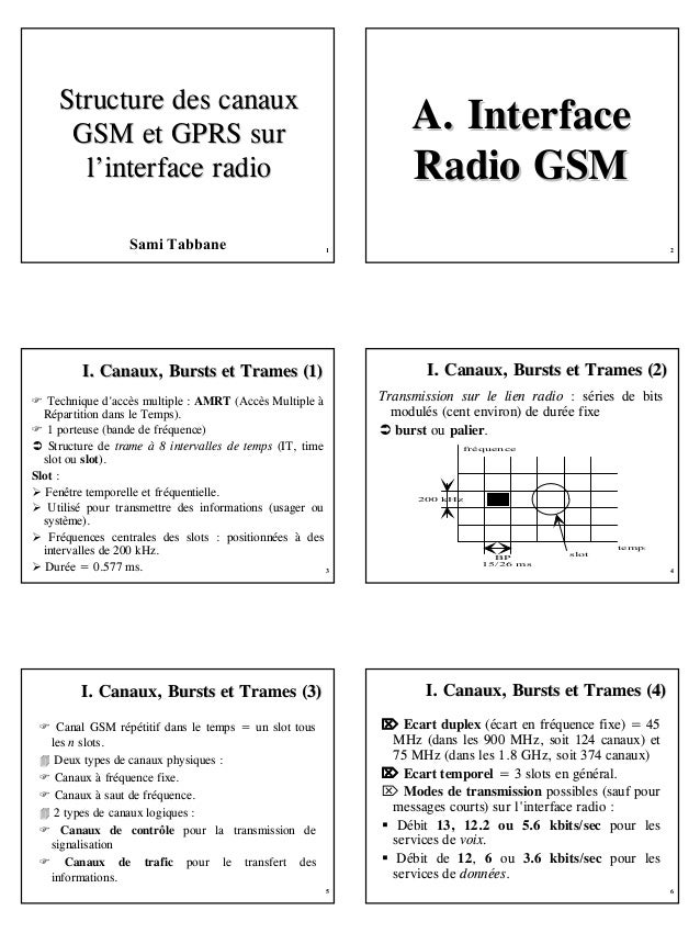 1  Structure des canaux  GSM et GPRS sur  l''interface radio  A. Interface  Radio GSM  Sami Tabbane 2  3  I. Canaux, Burst...
