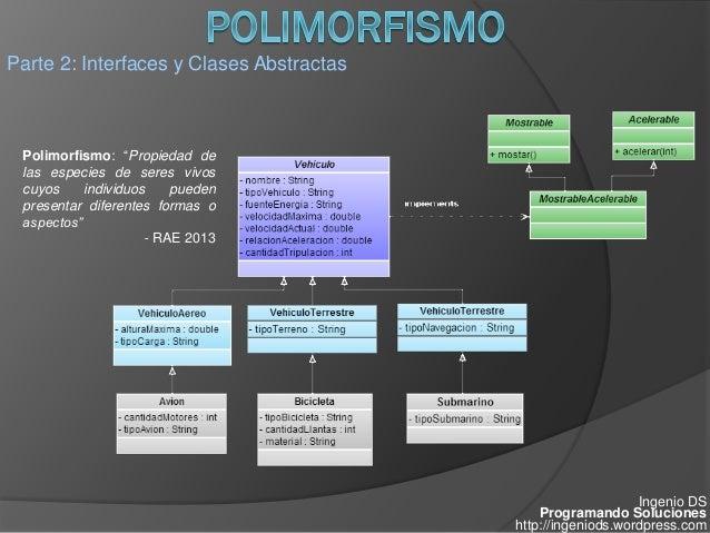 "Ingenio DSProgramando Solucioneshttp://ingeniods.wordpress.comParte 2: Interfaces y Clases AbstractasPolimorfismo: ""Propie..."