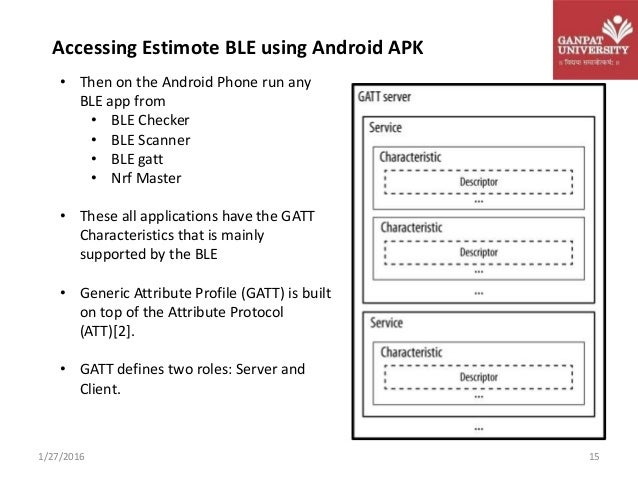 Interfacing BLE with android based device