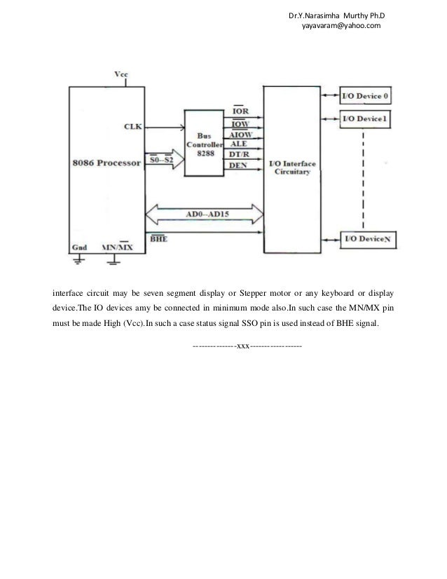 Interfacing of data converters & io devices