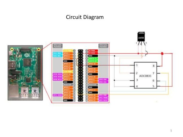 Interfacing two wire adc0831 to raspberry pi2 / Pi3