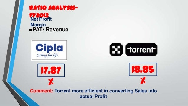 interfirm comparison Interfirm financial comparison of cipla and torrent pharmaceuticals.