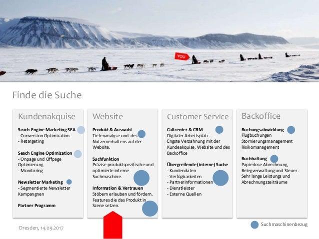 Cognitive Insights: Mit künstlicher Intelligenz neue Mehrwerte schaffen Slide 3