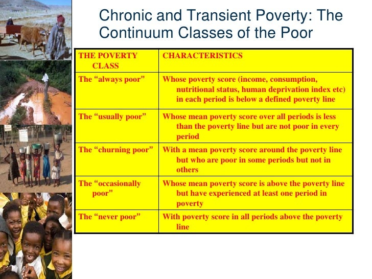 """year nine poverty coursework Poverty in the prosperous years: the working poor of what does poverty look like during the """"good years per worker weekly pay of $992 t he year 1924."""