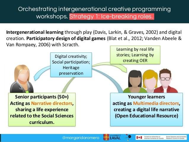 @margaridaromero Orchestrating intergenerational creative programming workshops. Strategy 1: Ice-breaking roles. Senior pa...