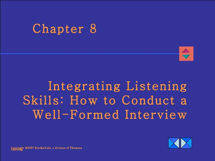 Copyright ©2007 Brooks/Cole, a division of Thomson Learning Chapter 8 Integrating Listening Skills: How to Conduct a  Well...