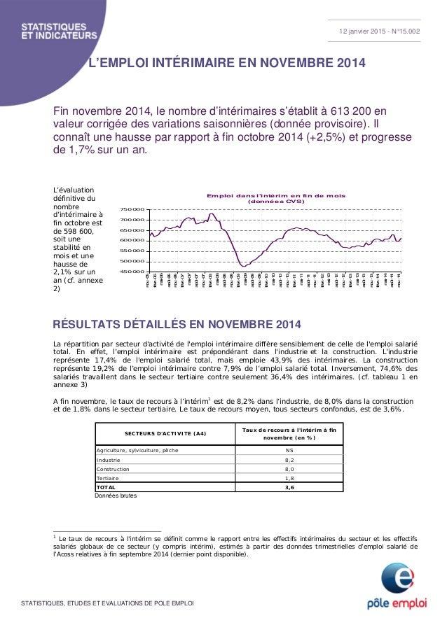 STATISTIQUES, ETUDES ET EVALUATIONS DE POLE EMPLOI L'EMPLOI INTÉRIMAIRE EN NOVEMBRE 2014 Fin novembre 2014, le nombre d'in...