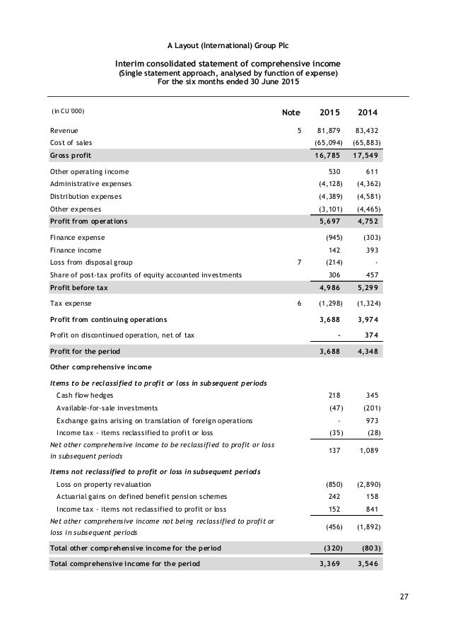Bdo Ifrs Illustrative Financial Statements Jun - Ifrs financial statements template