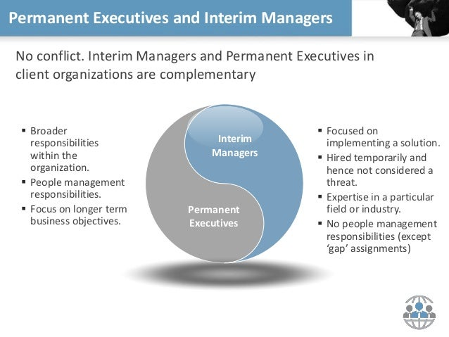assignment topic 2 management gurus Answer to threads main view page 1 of 4 workshop one - 12 discussion quality gurus introduction and alignment describe the history of quality management and.
