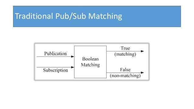 Bachelor Dissertation / Undergraduate Dissertation