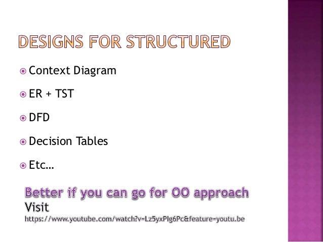 Interim report context diagram er tst dfd decision tables etc ccuart Choice Image