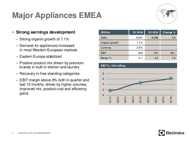 Major Appliances EMEA • Strong earnings development – Strong organic growth of 7.1% – Demand for appliances increased in m...