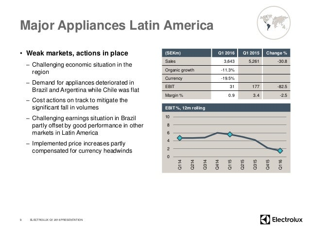 Major Appliances Latin America • Weak markets, actions in place – Challenging economic situation in the region – Demand fo...