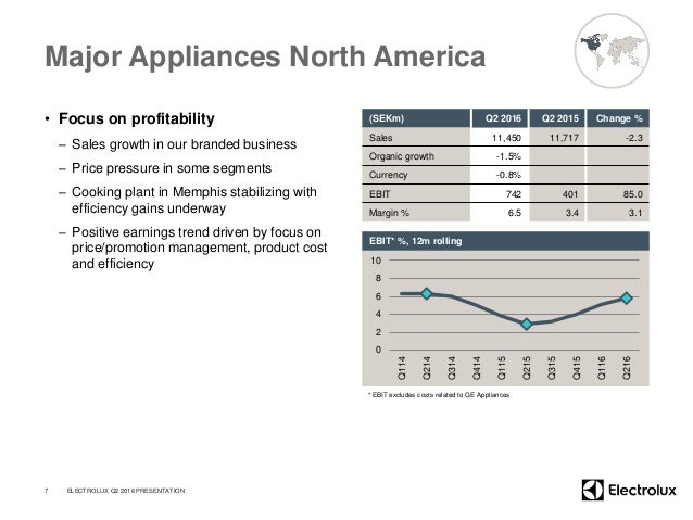 Major Appliances North America • Focus on profitability – Sales growth in our branded business – Price pressure in some se...