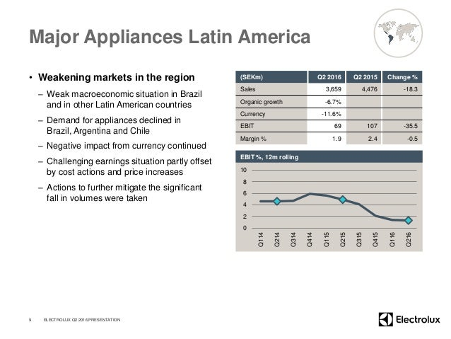 Major Appliances Latin America • Weakening markets in the region – Weak macroeconomic situation in Brazil and in other Lat...