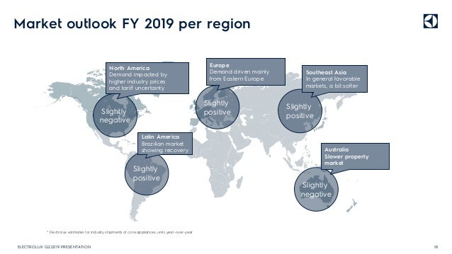 18 Market outlook FY 2019 per region Slightly negative North America Demand impacted by higher industry prices and tariff ...