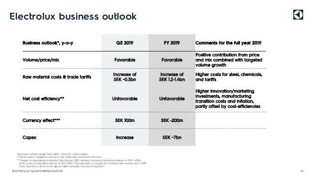 19 Electrolux business outlook ELECTROLUX Q2 2019 PRESENTATION *Business outlook range: Favorable - Neutral - Unfavorable....