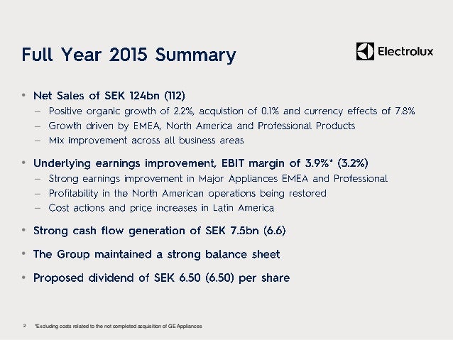 (SEKm) Q4 2014 Q4 2015 Change Sales 31,400 31,794 1.3% Organic growth 0.2% Acquired growth 0.1% Currency 1.0% EBIT 1,395 -...