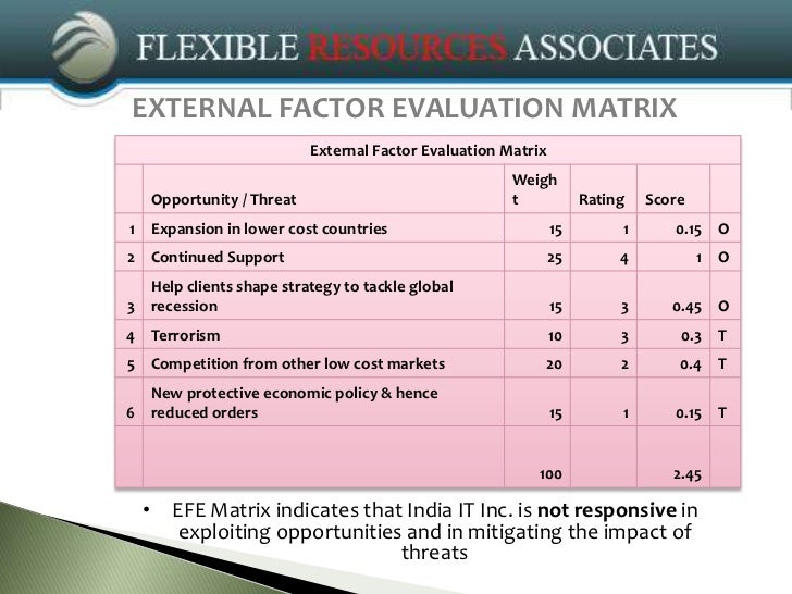 external factor evaluation matrix for netflix Full-text paper (pdf): competitive profile matrix (cpm) as a competitors' analysis tool: a theoretical perspective.