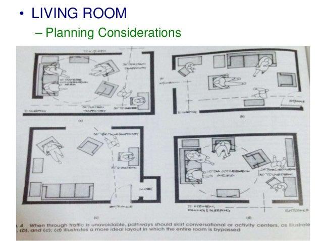 interior architecture bedroom arrangement