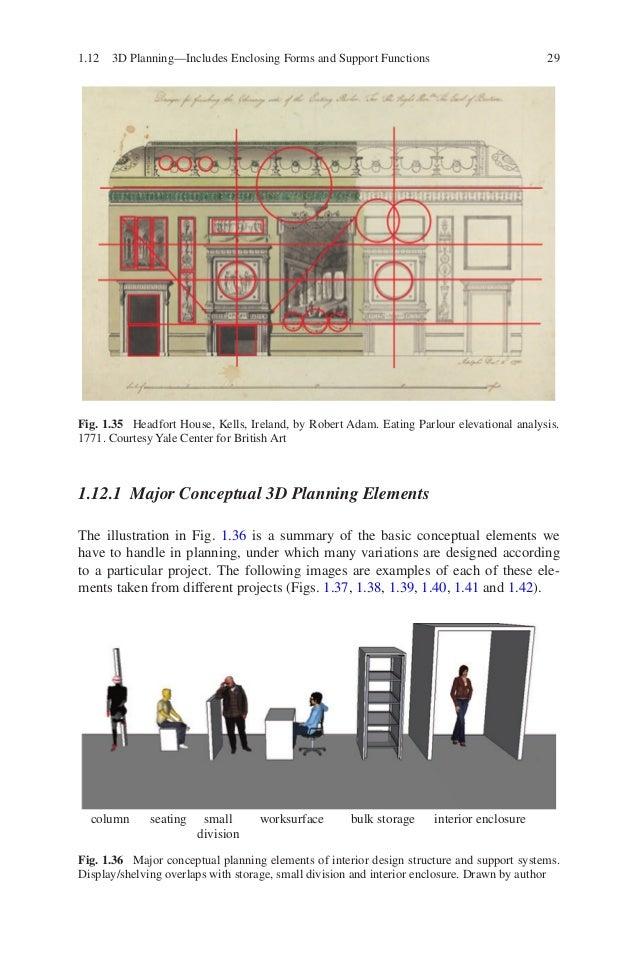Interior design conceptual basis