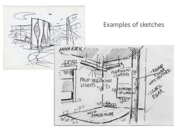 Interior architect drawing