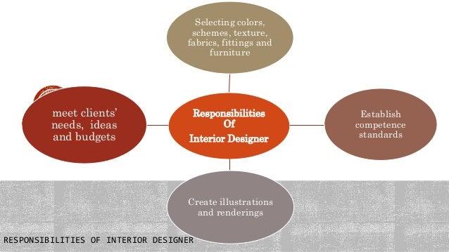 Responsibilities Of An Interior Designer