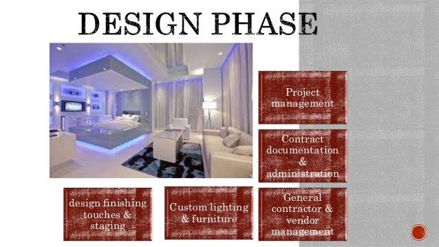 Interior Architecture ICI Project 1