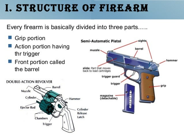 Interior ballistics / Internal ballistics