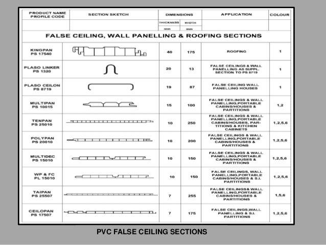 PVC FALSE CEILING SECTIONS