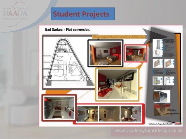 Interior Design Colleges London Academyforartdesign