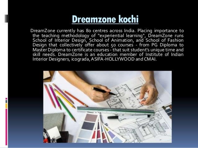Interior Design Courses In Kochi