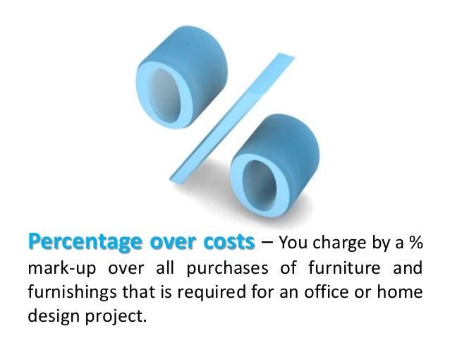 Ways Interior Designers Charge For Interior Design Services