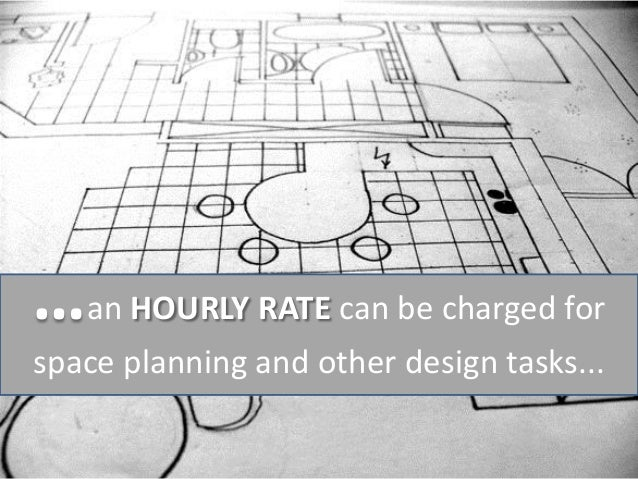 ways interior designers charge for interior design services