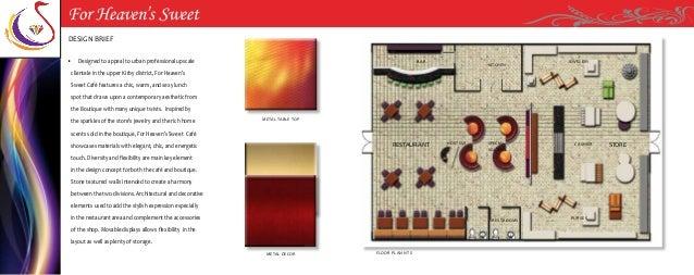 Interior Design Portfolio Rima Nasr