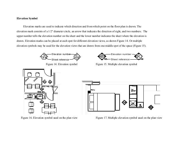 Floor Plan Elevation Symbol : Interior design student handbook
